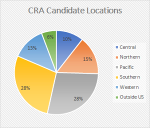 CRA Candidate Locations for CRA Recruitment Agency MEIRxRS