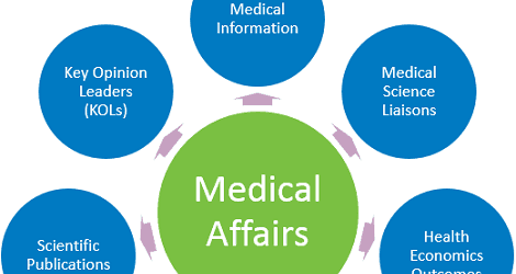 Medical Affairs Staffing Heor Drug Safety