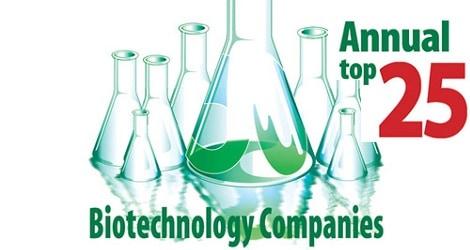 Top Biotech Companies