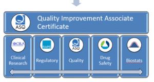 Apprenticeship Program for FDA-Regulated Companies